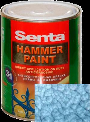 Антикоррозийная краска на ржавчину по металлу голубая